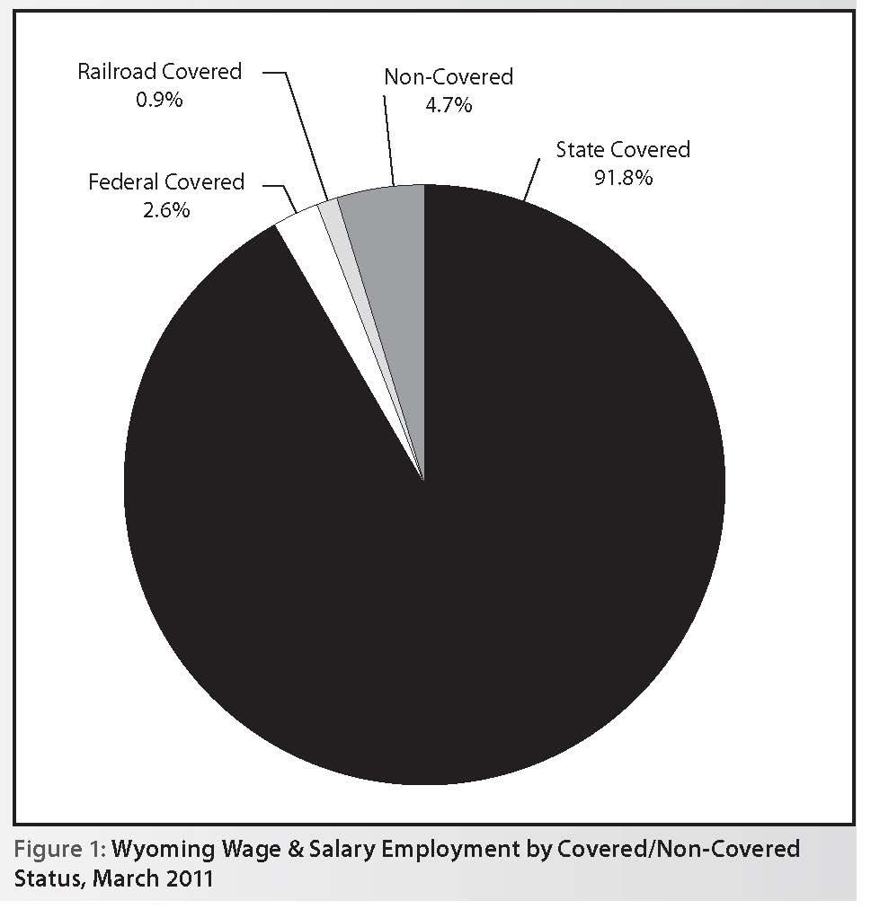 Local Jobs « Associated Employers